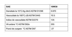 Ulei de transmisie Case MS 1207 10W30