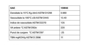 Ulei de motor Mercedez Benz 228.1 15W40