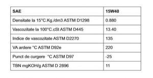 Ulei de motor Petromax Supertruck 400 15W40