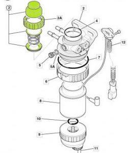 Kit reparatie pompa amorsare JCB 135
