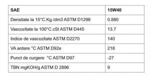 Ulei de motor Etrios Max Volvo VDS-2/3