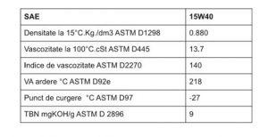 Ulei de motor VOLVO VDS-3 15W40